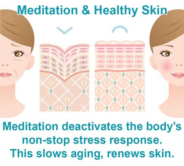 how meditation boosts collagen, reverses wrinkles and sagging skin