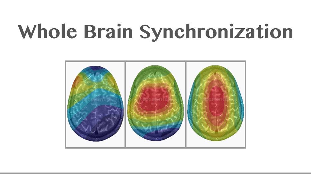 Chart: 43 Alpha, Theta, Delta Brainwave Entrainment Benefits