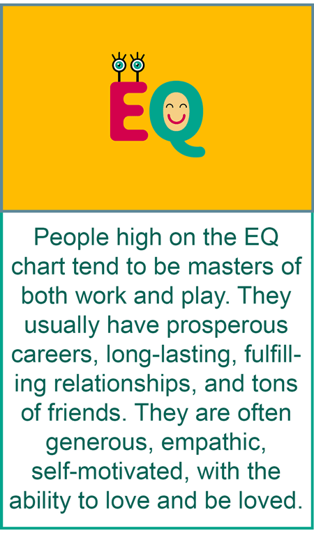 Why EQ is better than IQ and how to become more successful through meditation