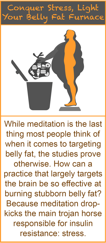how to lose stomach fat with mindfulness meditation