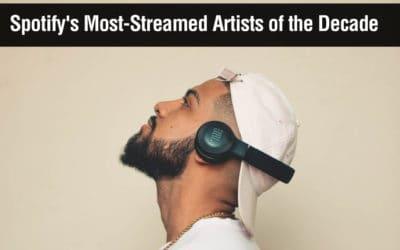 Spotify's Most-Streamed Artists of the Decade