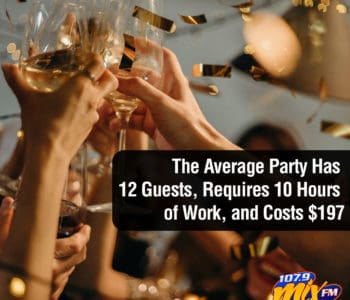 The Average Party Has 12 Guests, Requires 10 Hours of Work, and Costs $197 2