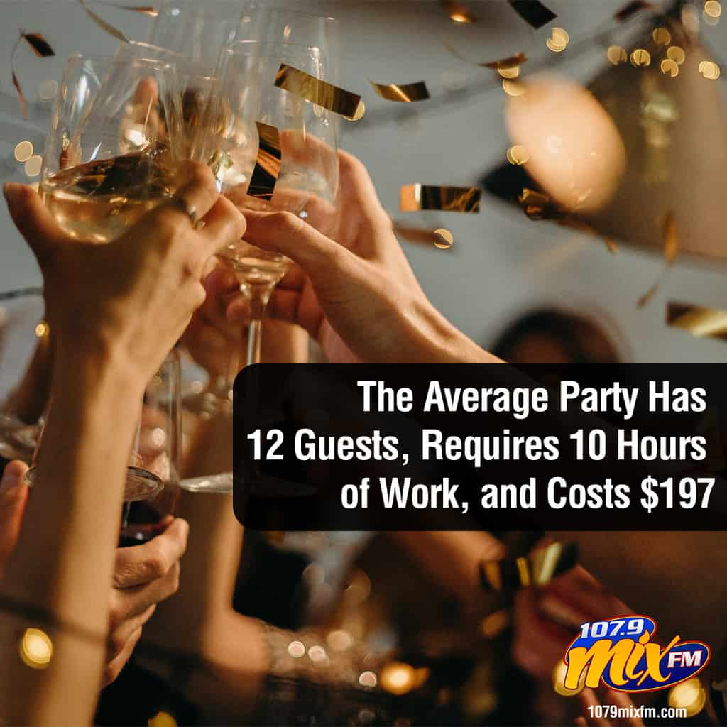 The Average Party Has 12 Guests, Requires 10 Hours of Work, and Costs $197