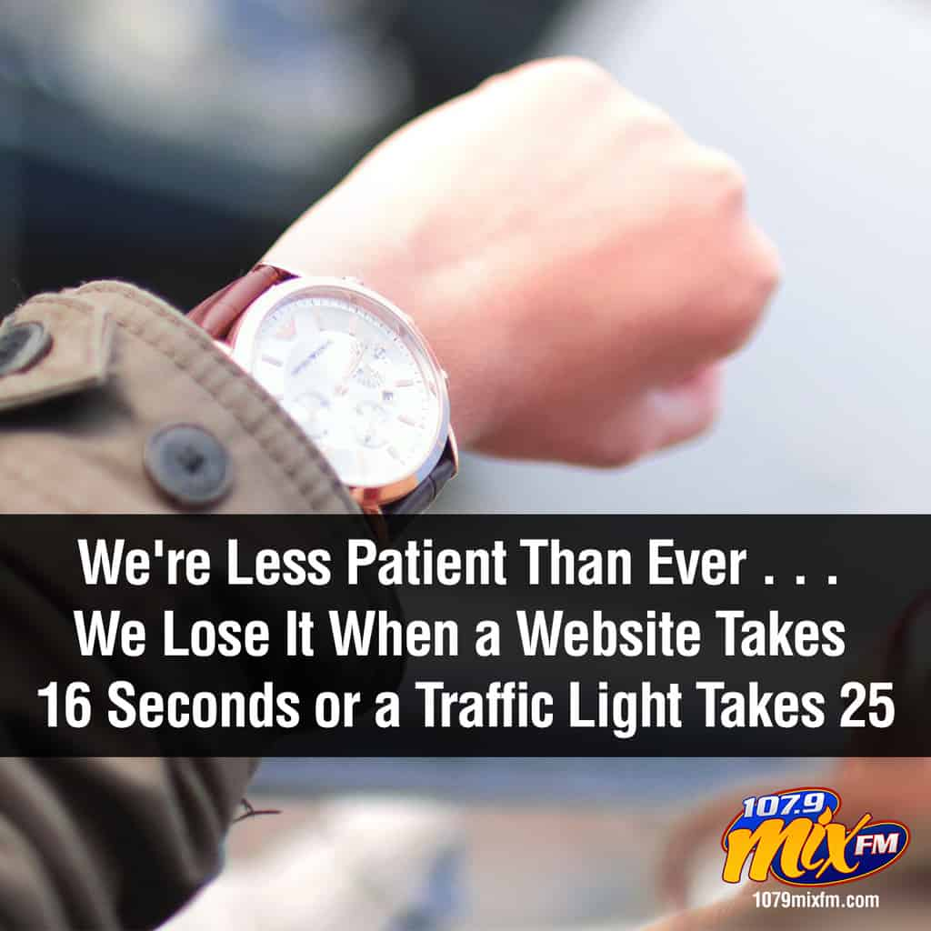 Here's how long it takes before we start losing our patience in different scenarios . . .