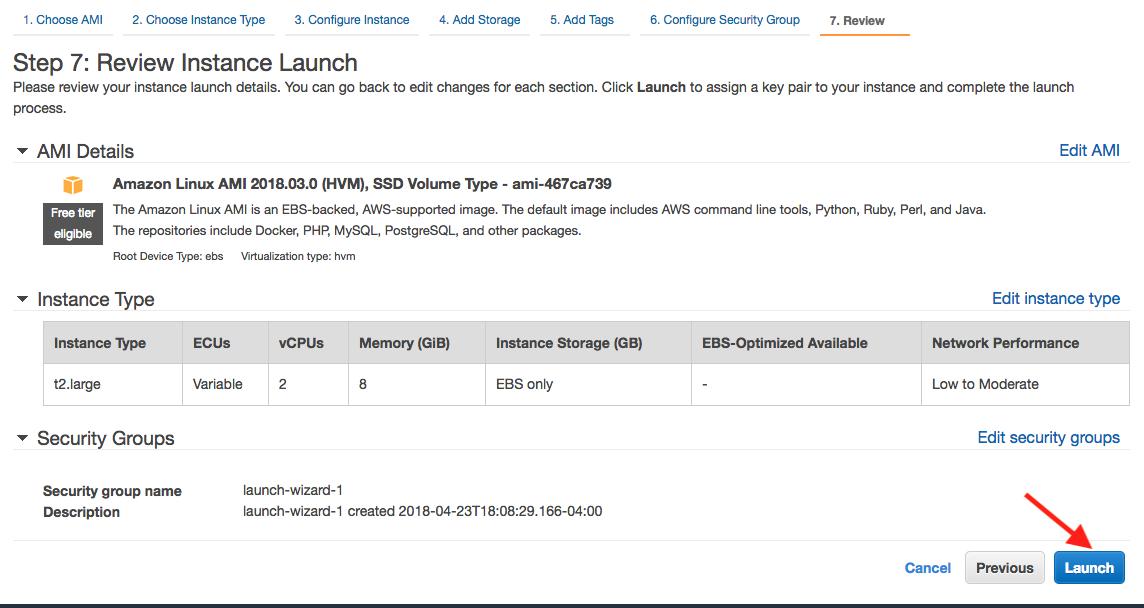 Deploy Elasticsearch on a EC2 instance