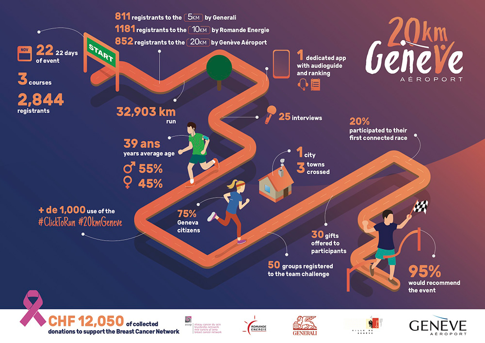 2020 infographic