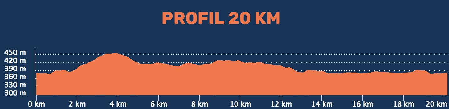 Profile 20 km