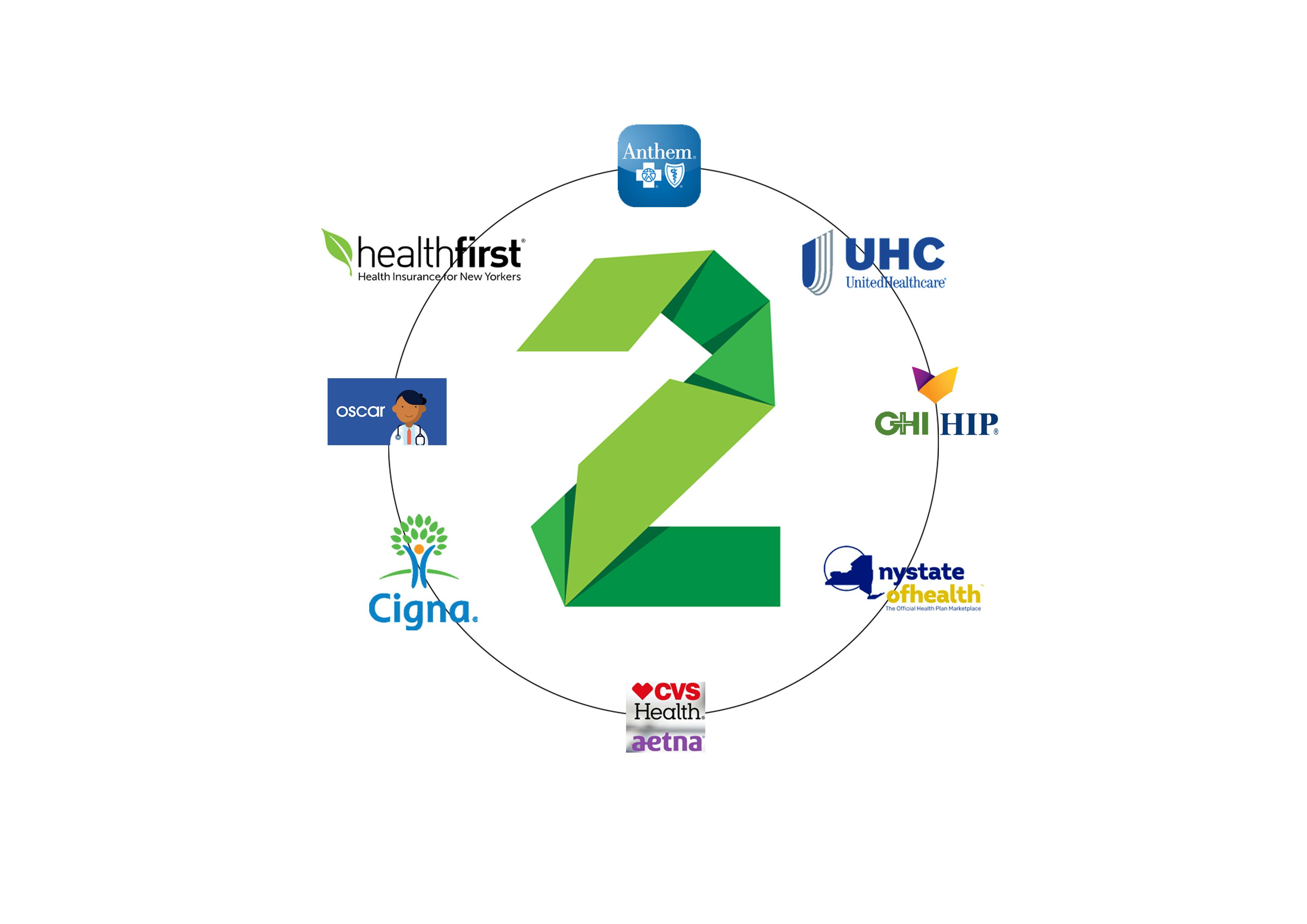 Aetna NY Health Insurance Review – 2020