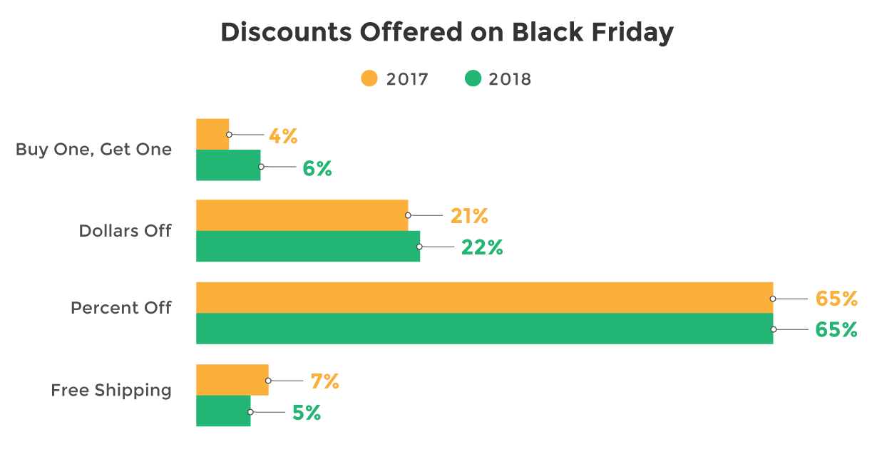 0f75d84813a8 Updated!  We need to talk about it  Black Friday Cyber Monday ...