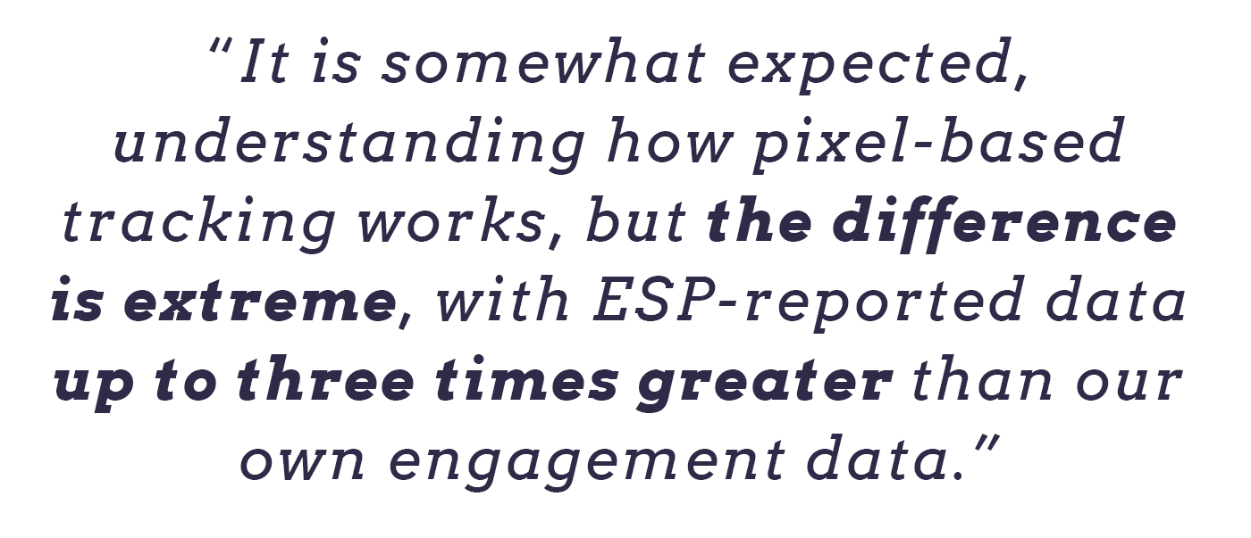ESPs report data up to three times greater than Verizon's own data.