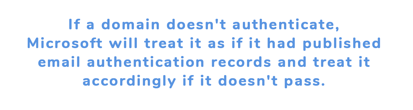 If a domain doesn't authenticate, Microsoft will treat it as if it had published email authentication records and treat it accordingly if it doesn't pass.