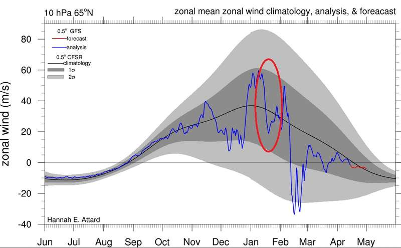 ZMZW mid-Jan2018 annotated.jpg