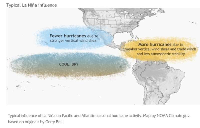 La Nina influence on hurricanes.jpg