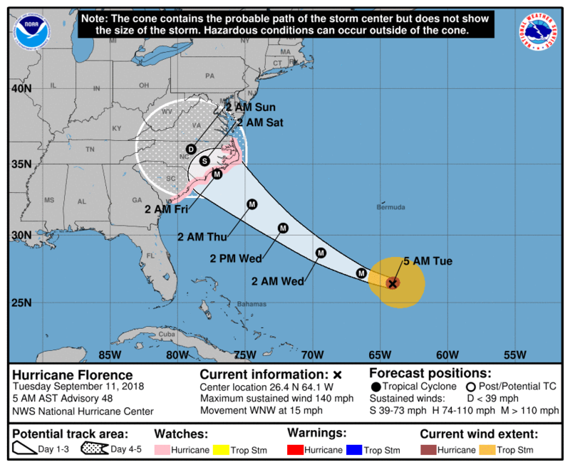 FLORENCE: East Coast Threat or Does She Sleep With the Fishes? - Page 17 2004604C-6653-4B2C-8227-B89668FE37E0.png.cd06b9c7d690f50b6ae2166fc8baee2d
