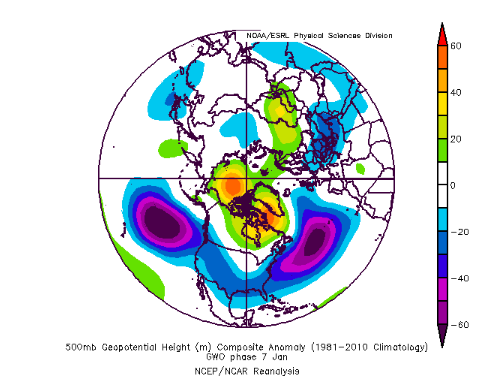GWO composite Phase 7 (Jan).PNG