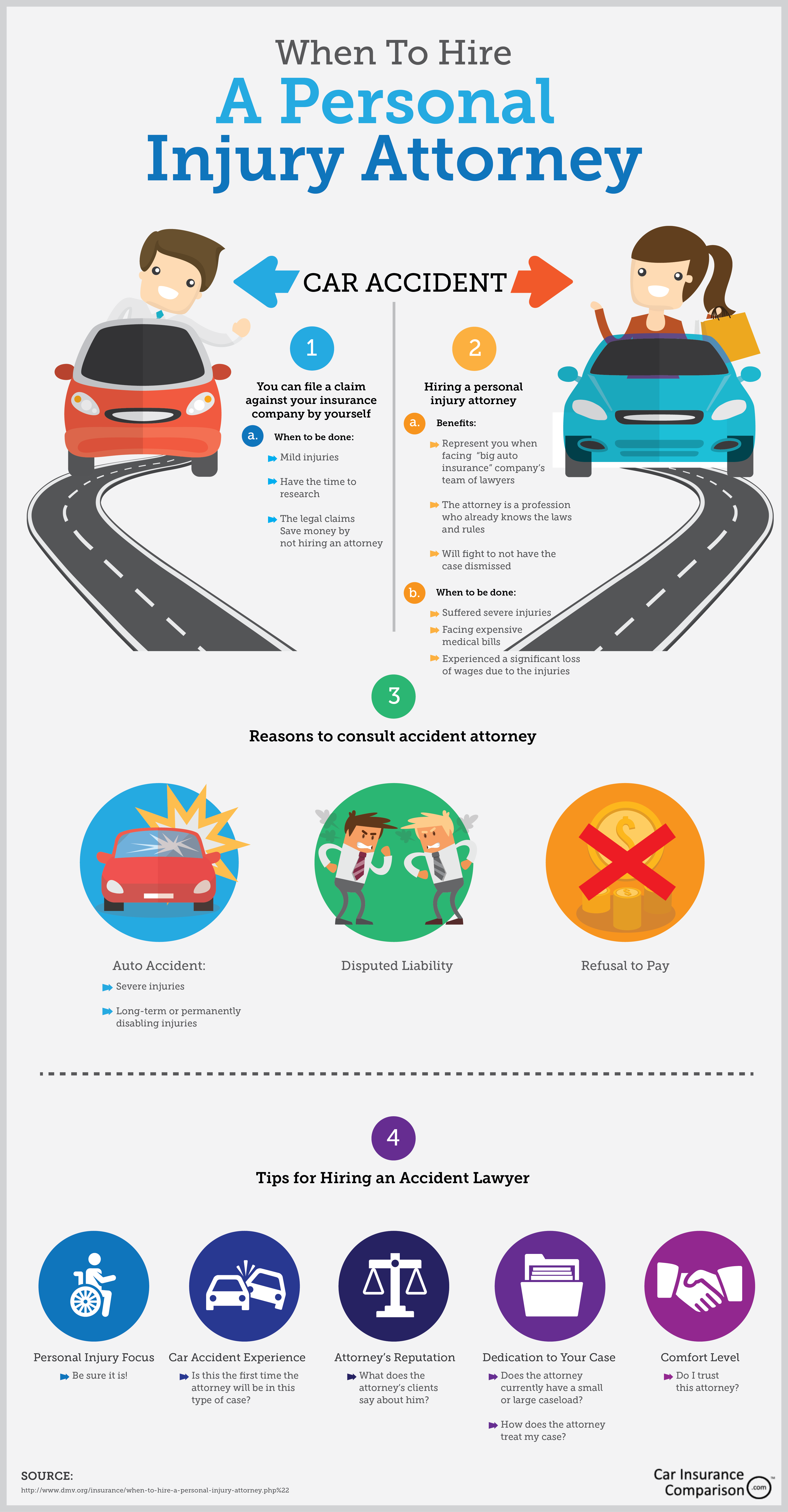 Image Result For Insurance Comparisona