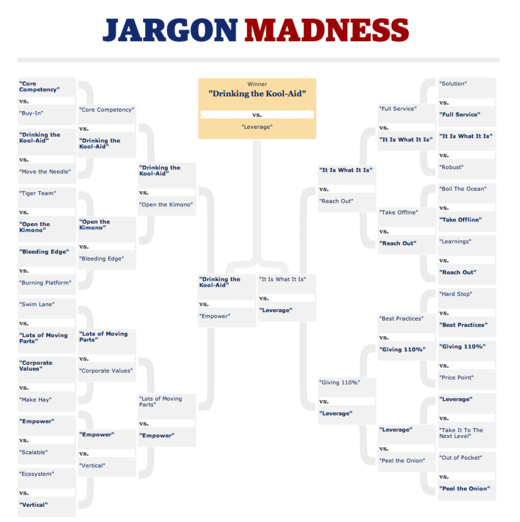 Jargon Madness - Forbes.png