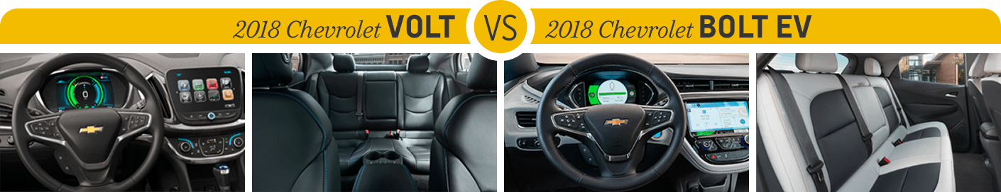 2018 Volt VS 2018 Bolt EV | Choosing the Right Electric Car