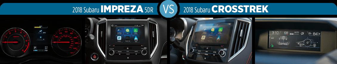 2018 Subaru Impreza 5 Door Vs 2018 Subaru Crosstrek