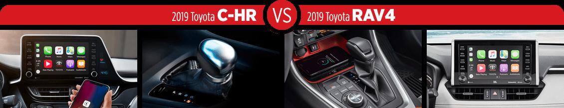 2019 Toyota C Hr Vs 2019 Toyota Rav4 Small Suv Comparison In Salem