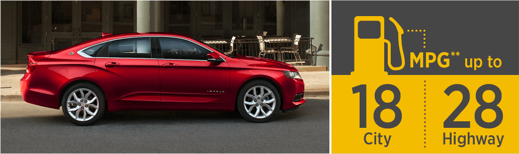 2019 Chevrolet Impala Model MSRP and Fuel Mileage