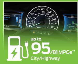2016 Ford C-Max Energi Model MPG