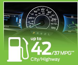2016 Ford C-Max Hybrid Model MPG