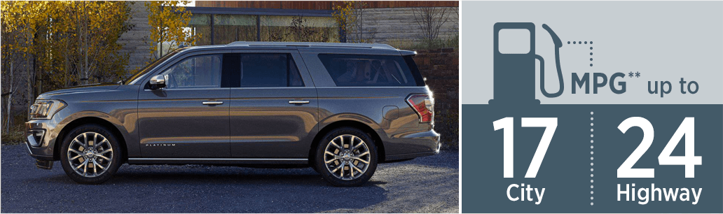 2018 Ford Expedition MSRP and MPG