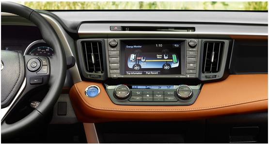 2016 Toyota RAV4 Model Interior Style & Features