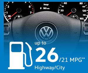 2015 Volkswagen Tiguan Model MPG