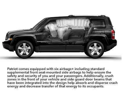 2016 Jeep Patriot's Safety