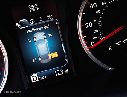 2017 Toyota Camry's Safety