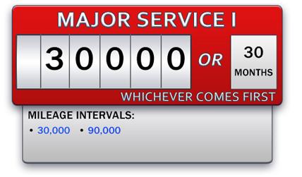 Bob Baker Subaru >> Subaru Recommended Service Schedule | Bob Baker Subaru ...