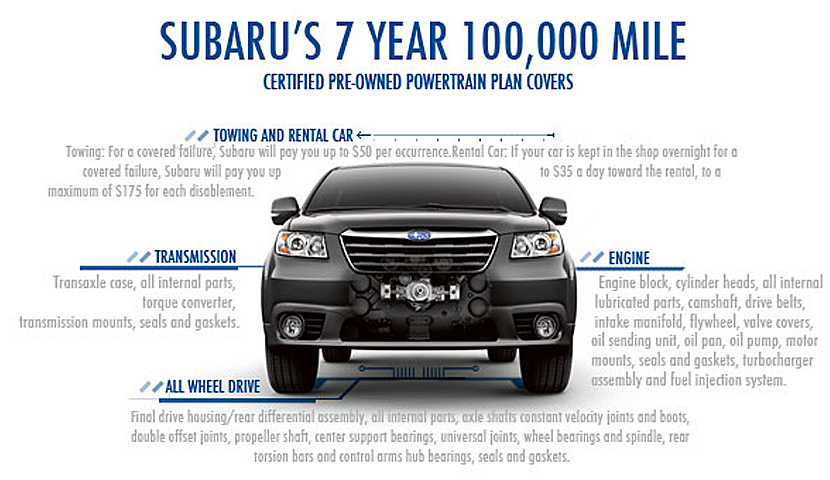 Certified Pre-Owned Subaru Vehicle Powertrain Plan Coverage
