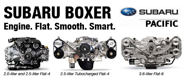 Subaru Boxer Engine Design Specifications Options Hermosa Beach Rh Subarupacific Com 2000 Impreza Diagram 2007 Wrx Coolant: Subaru Engine Diagram Wrx At Anocheocurrio.co