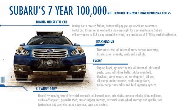 Subaru Certified Pre Owned >> Subaru Certified Pre Owned Program Tucson Arizona Used Vehicle