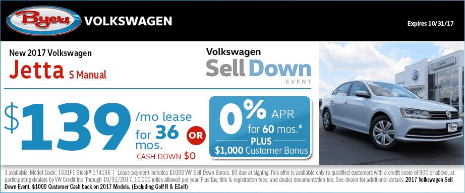 2017 Volkswagen Jetts S Lease Special