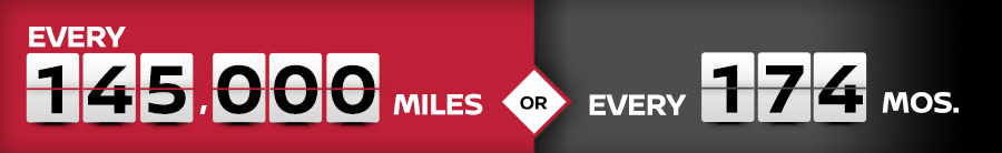 Schedule Your 145,000-Mile or 174-Month Service Interval at Carr Nissan in Beaverton, OR