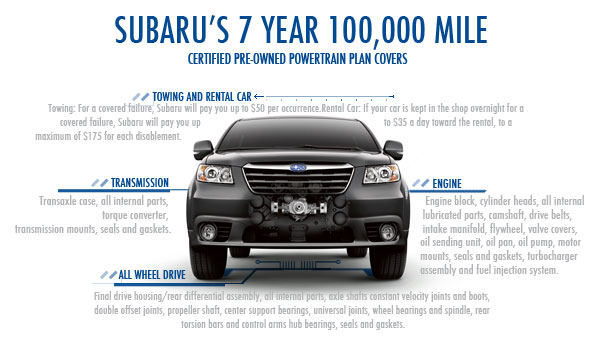 Carter Subaru Ballard Certified Pre-Owned 7-year Powertrain / 100,000 mile warranty in Seattle, WA
