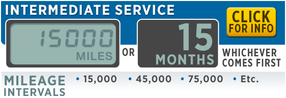 Subaru Recommended Intermediate Service Every 15,000 Miles or 15 Months