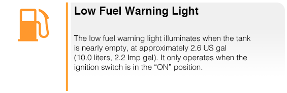 Subaru Low Fuel Warning Light