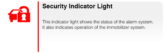 Subaru Security Indicator Light