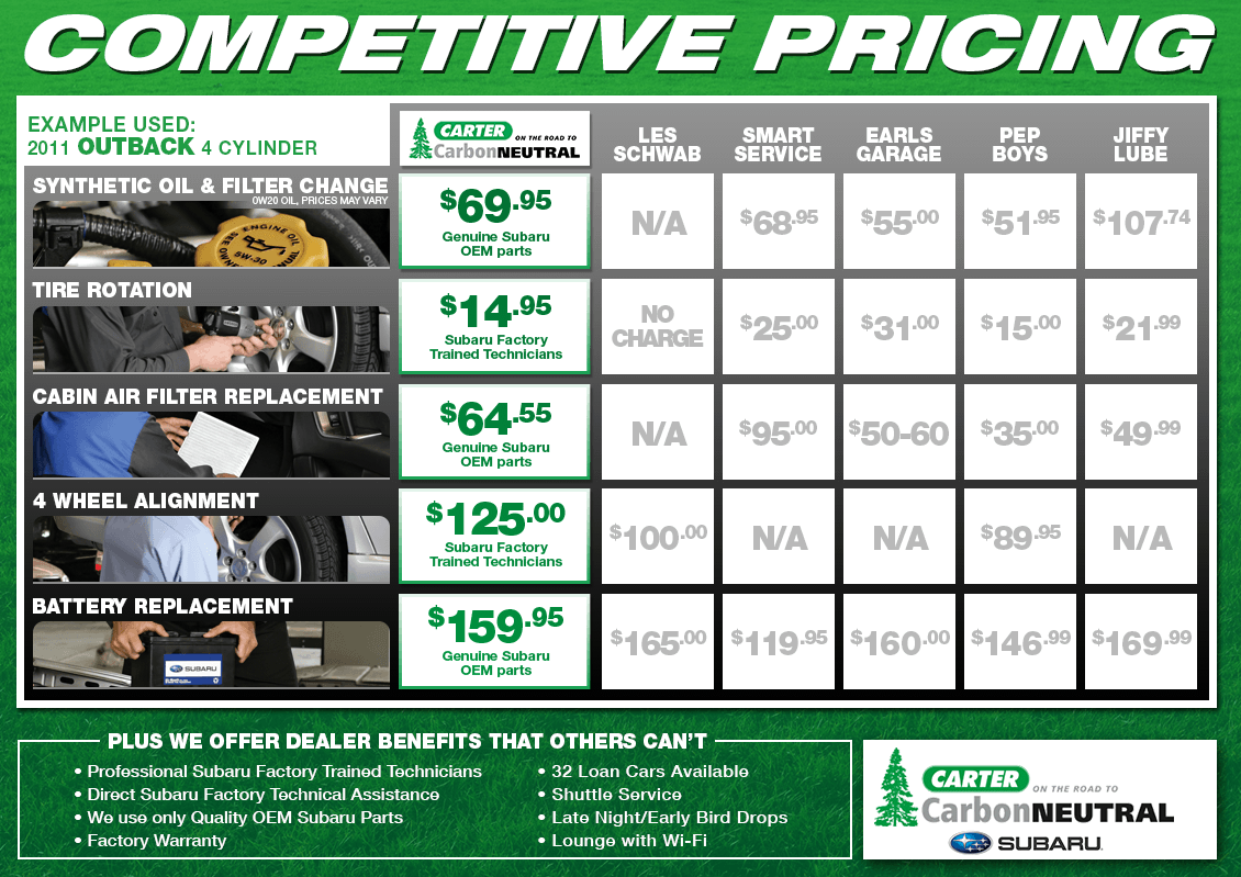 Competitive Service Pricing Options at Carter Subaru Shoreline in Seattle, WA