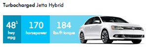 Turbocharged Jetta Hybrid Performance Information