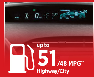 ... 2014 Toyota Prius Gas Mileage At Eddyu0027s Toyota Of Wichita ...