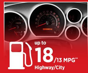 ... 2014 Toyota Sequoia Gas Mileage At Eddyu0027s Toyota Of Wichita ...