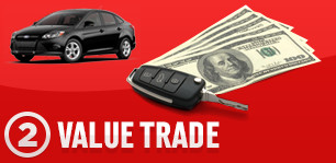 Let Us Value Your Trade Express Purchase Buyer's Option Step 2 Serving Wichita, KS
