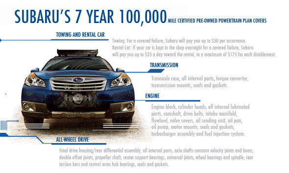 Subaru Vehicle Service Agreement, 7 year / 100,000 mile powertrain warranty