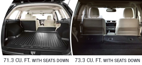 2014 and 2015 Outback Cargo Seats Down Position
