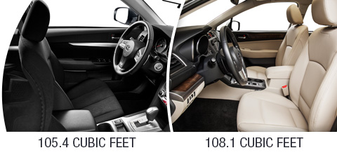 2014 and 2015 Outback Driver Seating Legroom